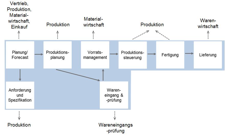ebook Machine Interpretation